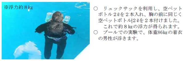 浮力実験(兵庫県警)