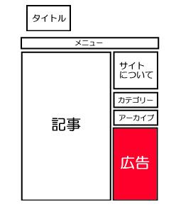 広告スペース